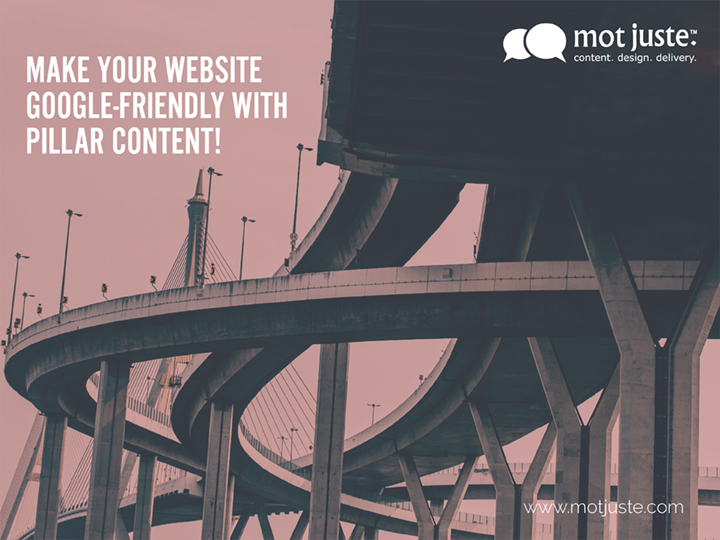 Make your website Google friendly with piller content